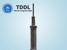 All Aluminum Alloy Conductor