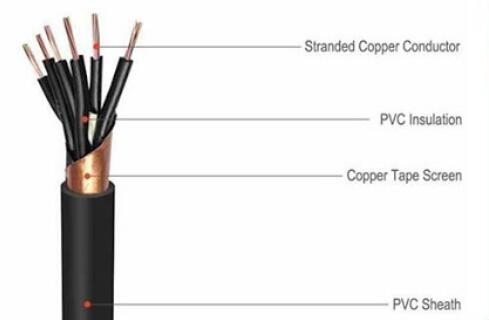 0.6/1kV Copper conductor PVC insulated PVC sheathed Control Cable(NYM,NYY)